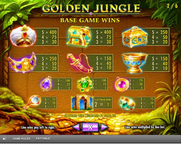 Golden Jungle paytable