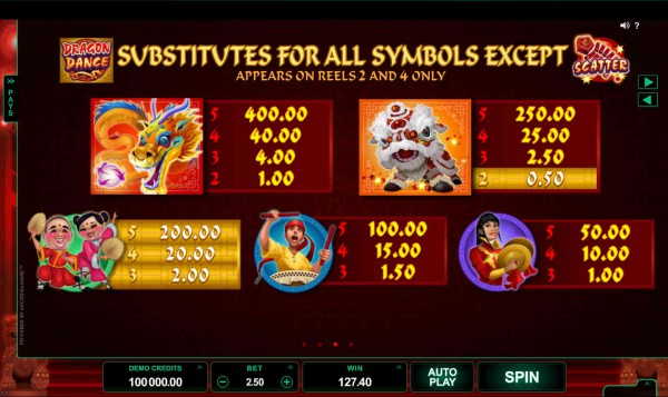 Dragon Dance paytable