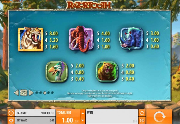 Razortooth paytable