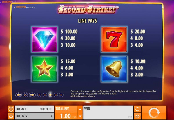 Second Strike paytable
