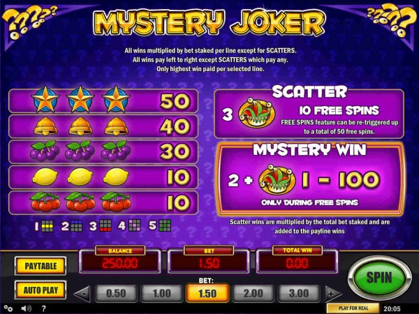 Mystery Joker paytable