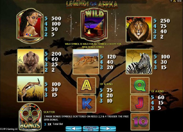 Legends of Africa paytable