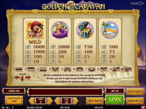 Golden Caravan paytable