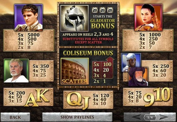 Gladiator Jackpot paytable