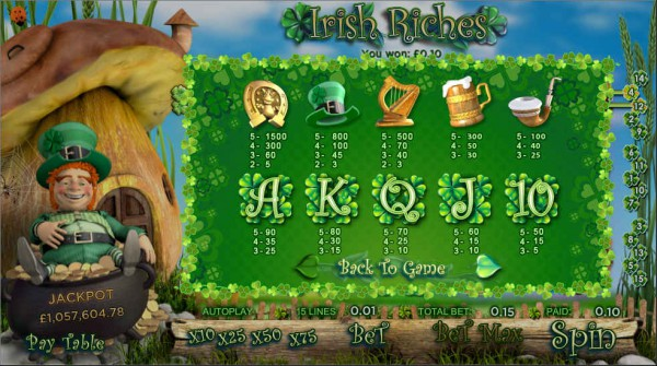 Irish Riches paytable