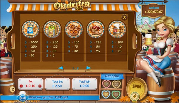 Oktoberfest Spins paytable