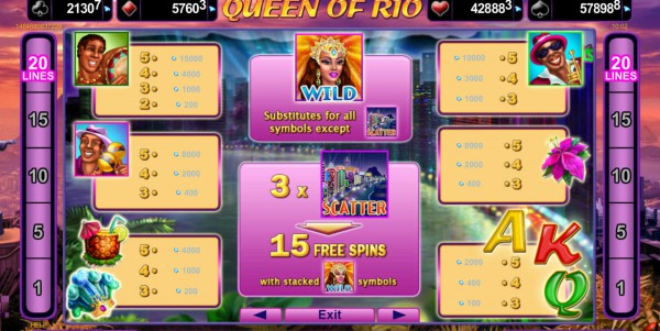 Queen of Rio paytable