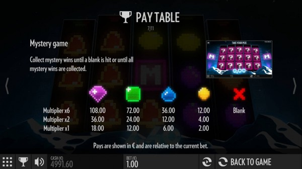 Arcader paytable