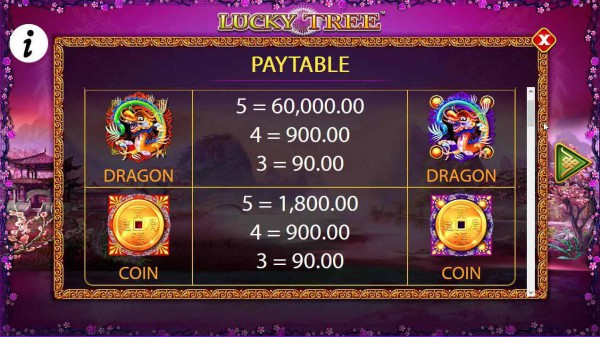 Lucky Tree paytable